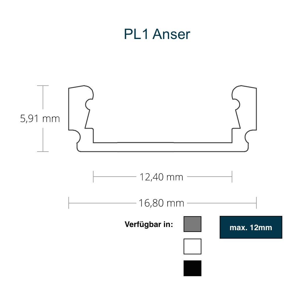 PL1 Anser