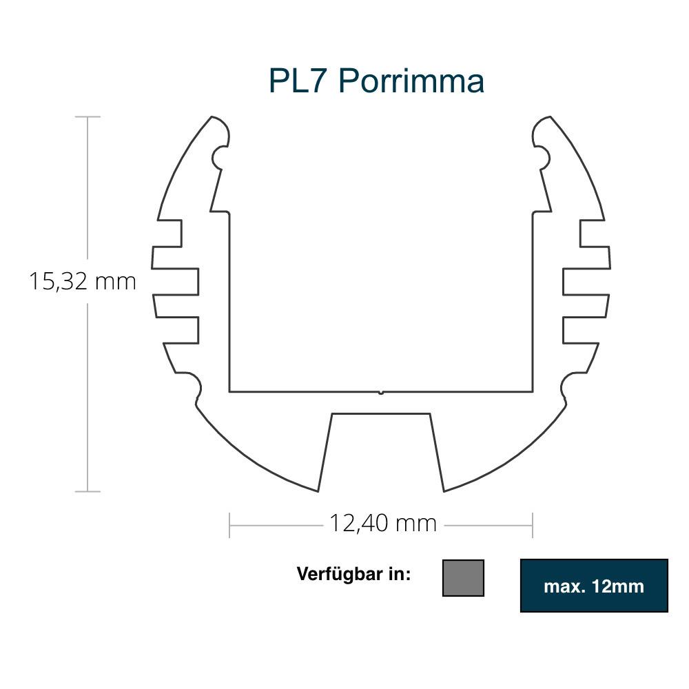 PL7 Porrimma